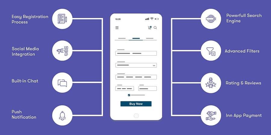 Buy Sell Marketplace App Features