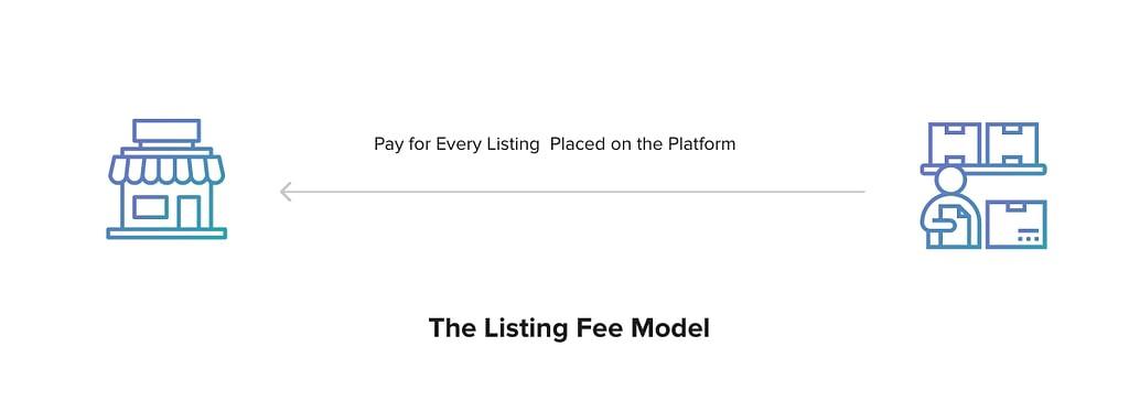 listing fee model
